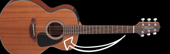 Pickguard na akustické kytaře.